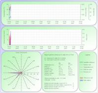 Graphique et statistique météorologique du mois en cours castillon-massas